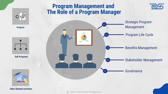 Agile | Program Manager | Program Management Certifications | Program Management Training | PgMP | SAFe | Certification | Waterfall
